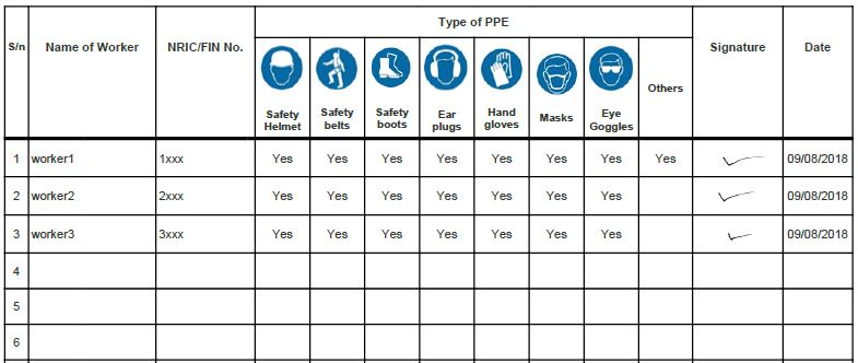 personal protective equipment issue form